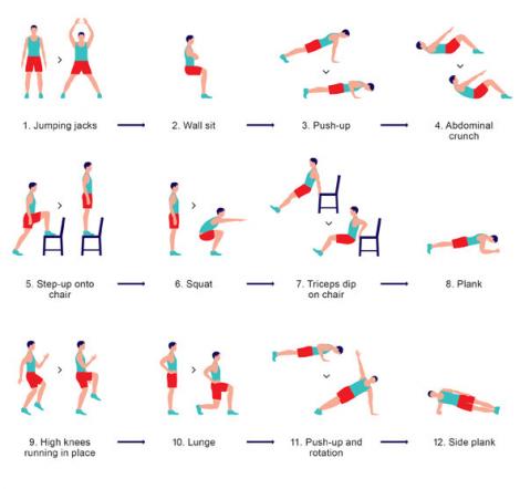 7 minuters träning